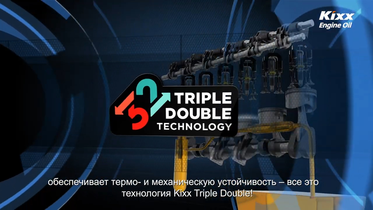 Triple Double Technology
