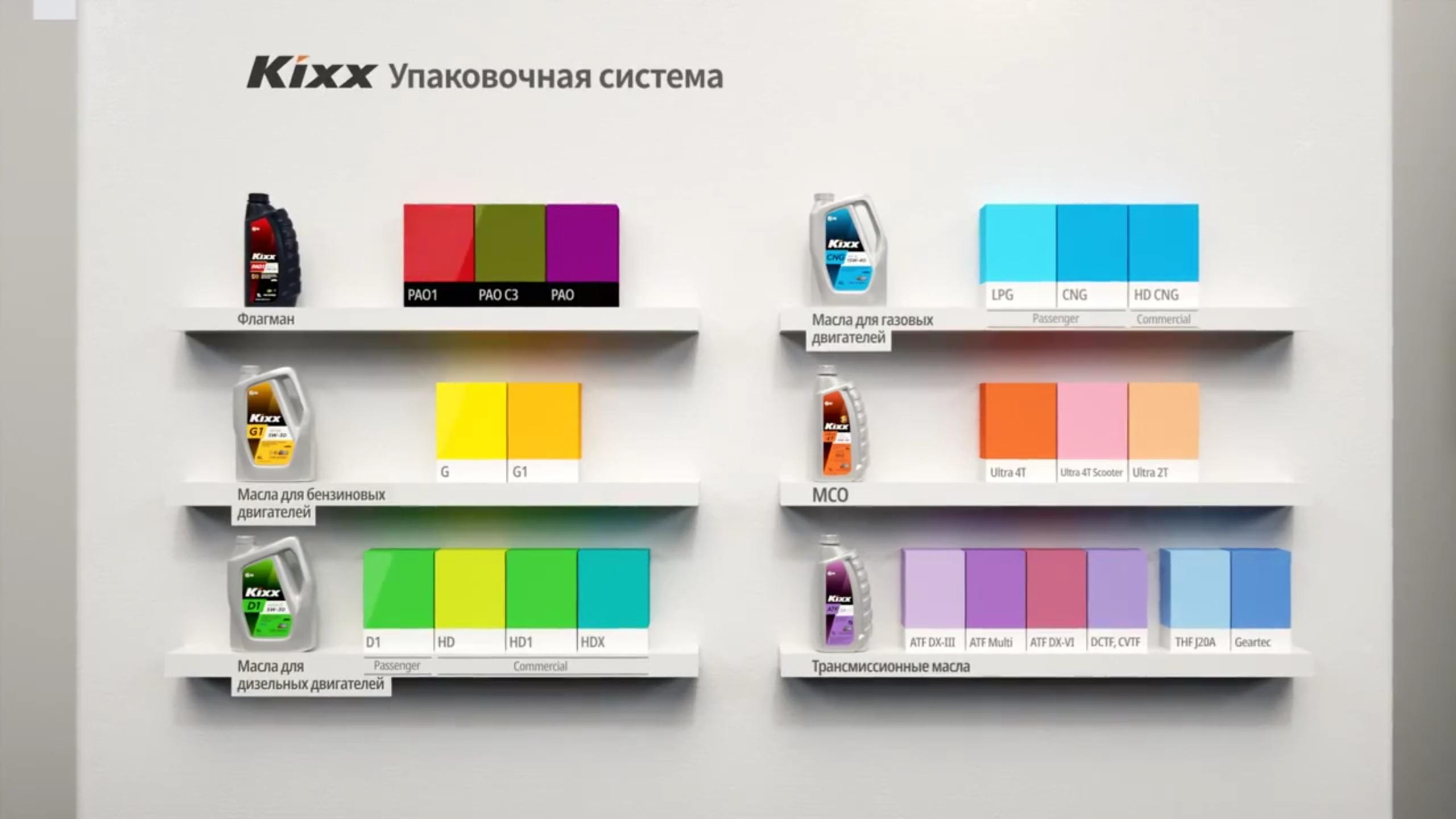 Цветовые стандарты упаковки